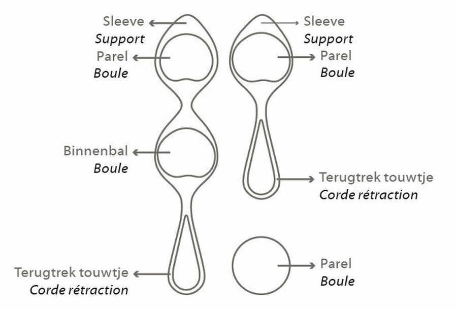 Boules Ardentes Schema 2